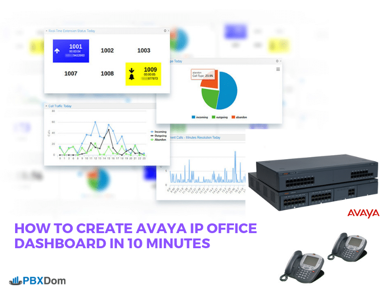 Dashboard-Avaya IP Office