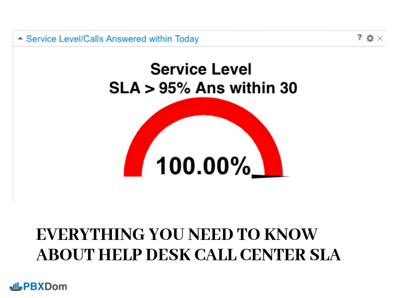 Everything You Need to Know About Help Desk Call Center SLA